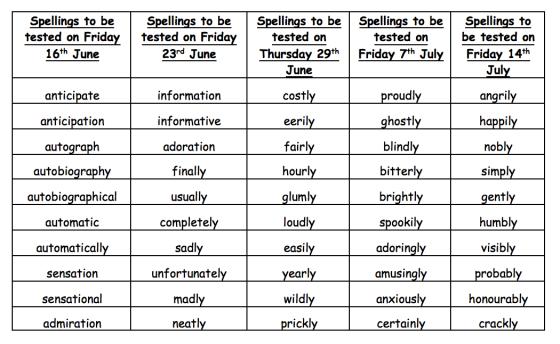 List 1 Summer 2 Spellings